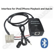 M.Costa Interface for iPod/iPhone Playback and Aux-In With Build-in Bluetooth